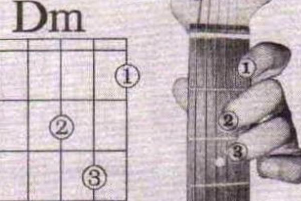 和弦am什么意思